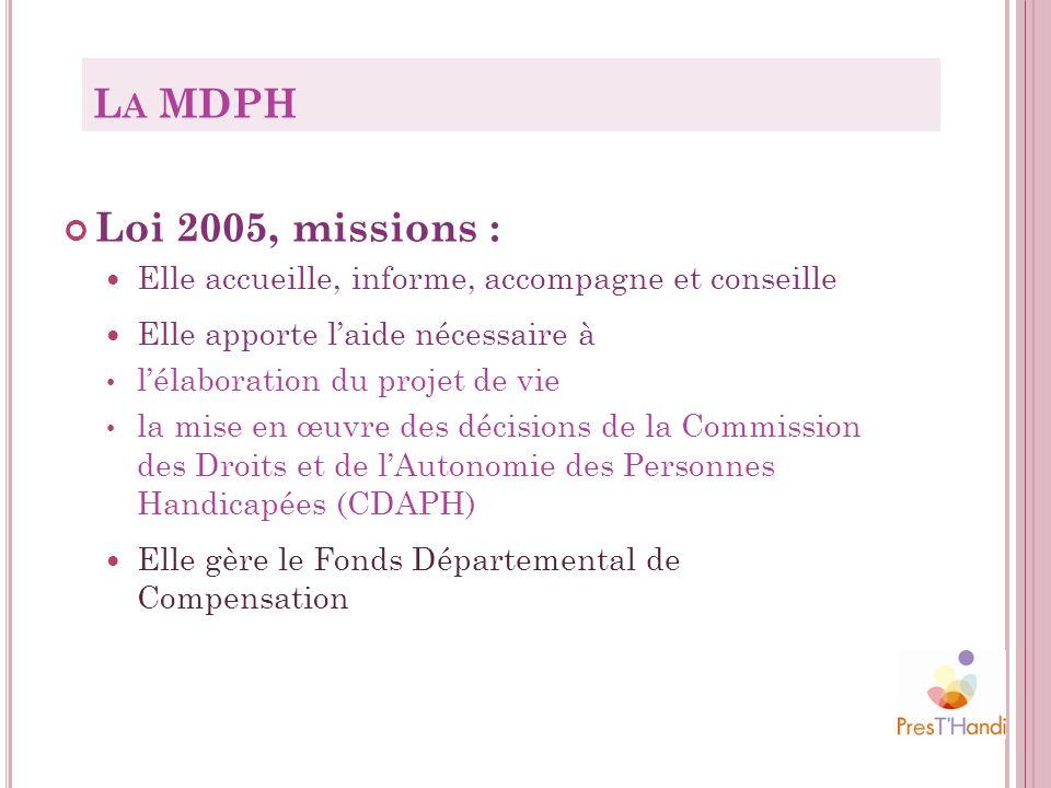 Loi 2005, missions : Elle accueille, informe, accompagne et conseille Elle apporte laide nécessaire à lélaboration du projet de vie la mise en œuvre d
