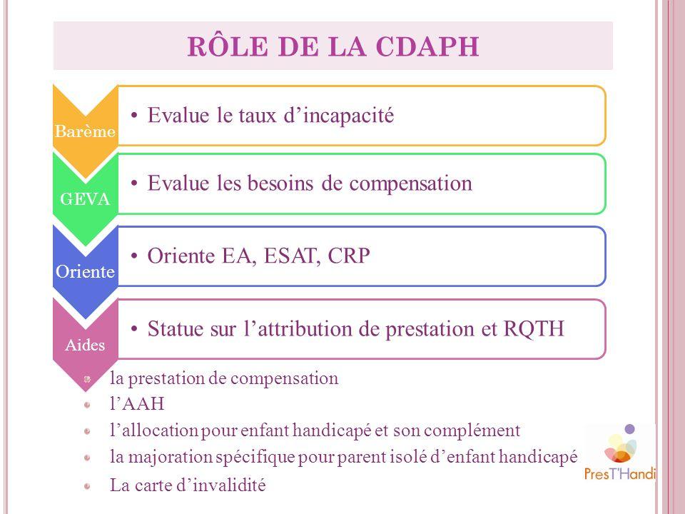 RÔLE DE LA CDAPH Barème Evalue le taux dincapacité GEVA Evalue les besoins de compensation Oriente Oriente EA, ESAT, CRP Aides Statue sur lattribution