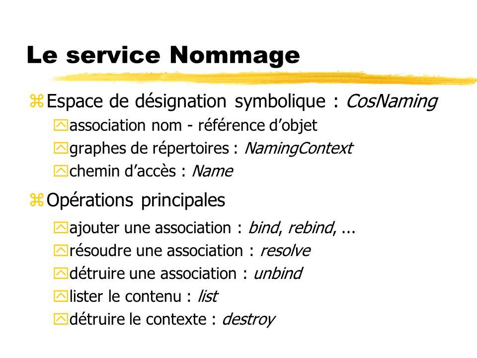 Le service Nommage zEspace de désignation symbolique : CosNaming yassociation nom - référence dobjet ygraphes de répertoires : NamingContext ychemin d