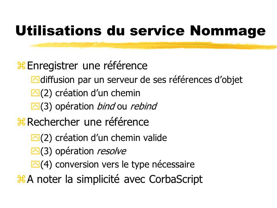 Utilisations du service Nommage zEnregistrer une référence ydiffusion par un serveur de ses références dobjet y(2) création dun chemin y(3) opération