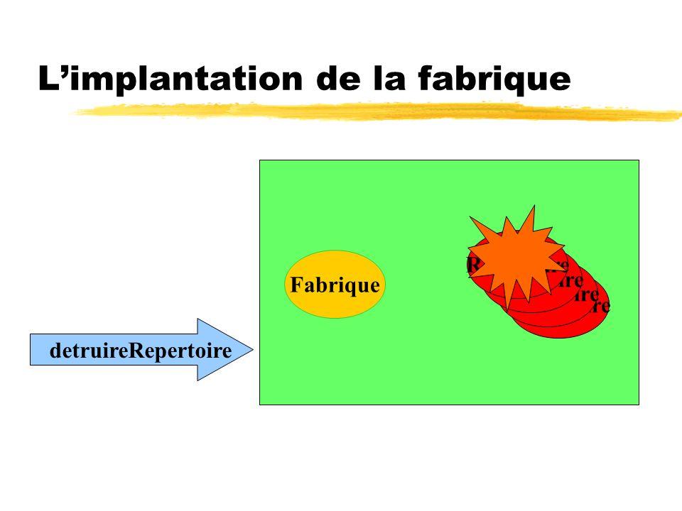Limplantation de la fabrique Fabrique Repertoire detruireRepertoire