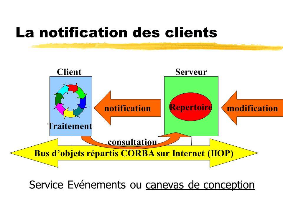 La notification des clients Bus dobjets répartis CORBA sur Internet (IIOP) Client Serveur Repertoire Traitement Service Evénements ou canevas de conce