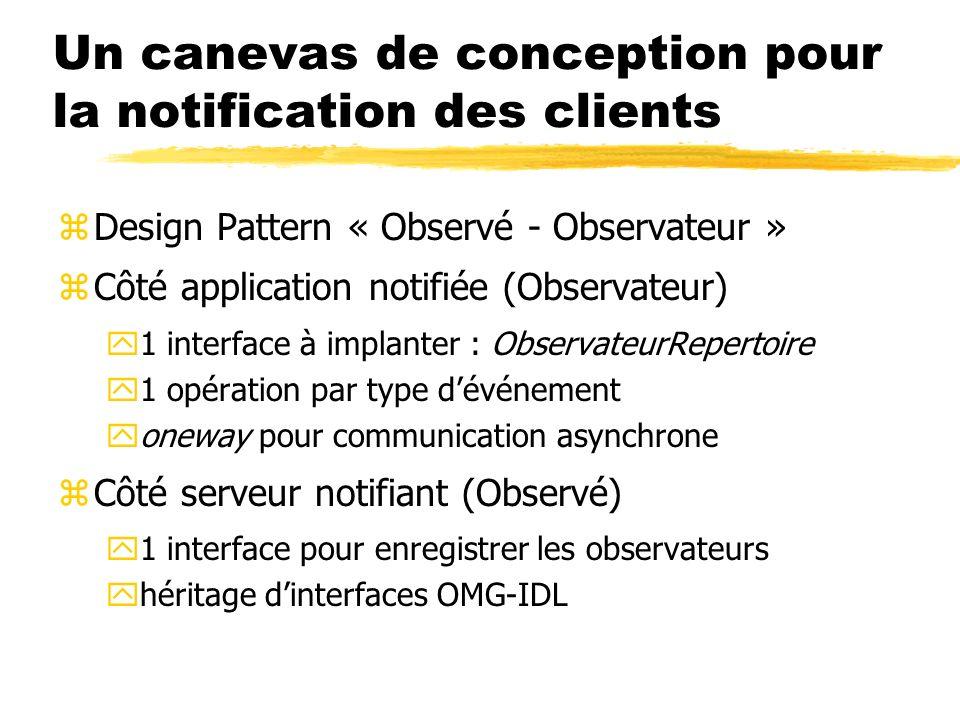 Un canevas de conception pour la notification des clients zDesign Pattern « Observé - Observateur » zCôté application notifiée (Observateur) y1 interf