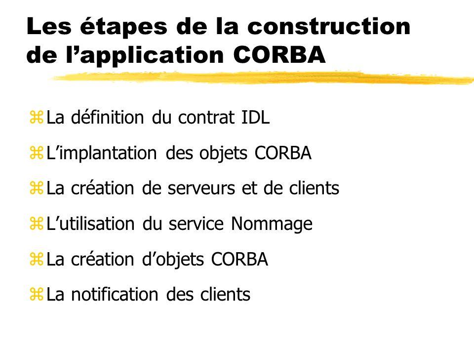 Les étapes de la construction de lapplication CORBA zLa définition du contrat IDL zLimplantation des objets CORBA zLa création de serveurs et de clien