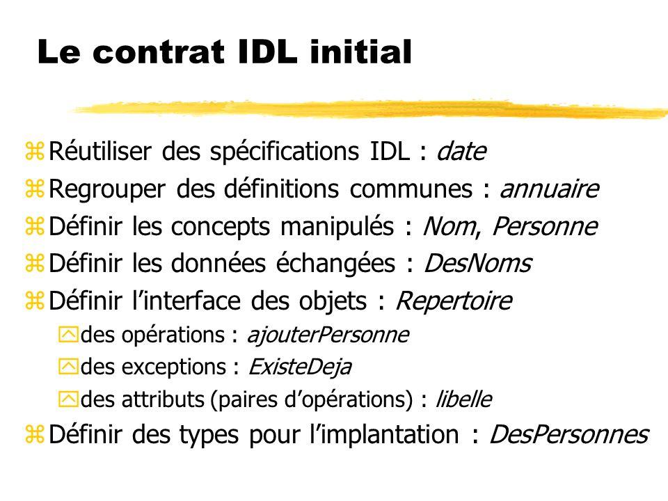 Le contrat IDL initial zRéutiliser des spécifications IDL : date zRegrouper des définitions communes : annuaire zDéfinir les concepts manipulés : Nom,