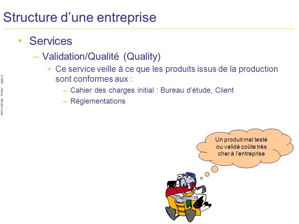 © 2006 – Auteur : Nicolas Louis Structure dune entreprise Services –Validation/Qualité (Quality) Ce service veille à ce que les produits issus de la p