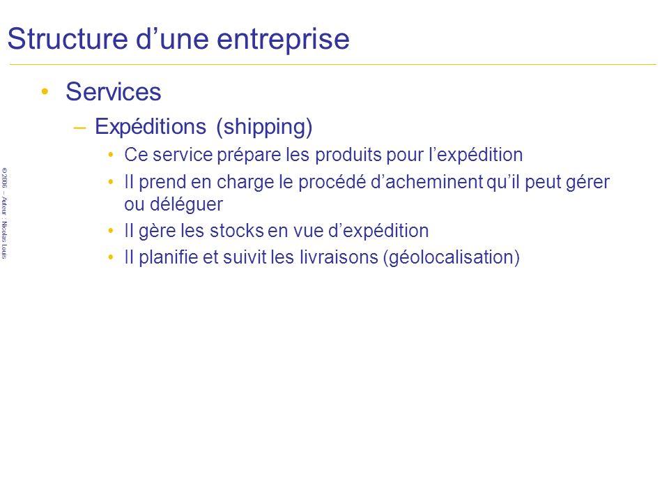 © 2006 – Auteur : Nicolas Louis Structure dune entreprise Services –Expéditions (shipping) Ce service prépare les produits pour lexpédition Il prend e