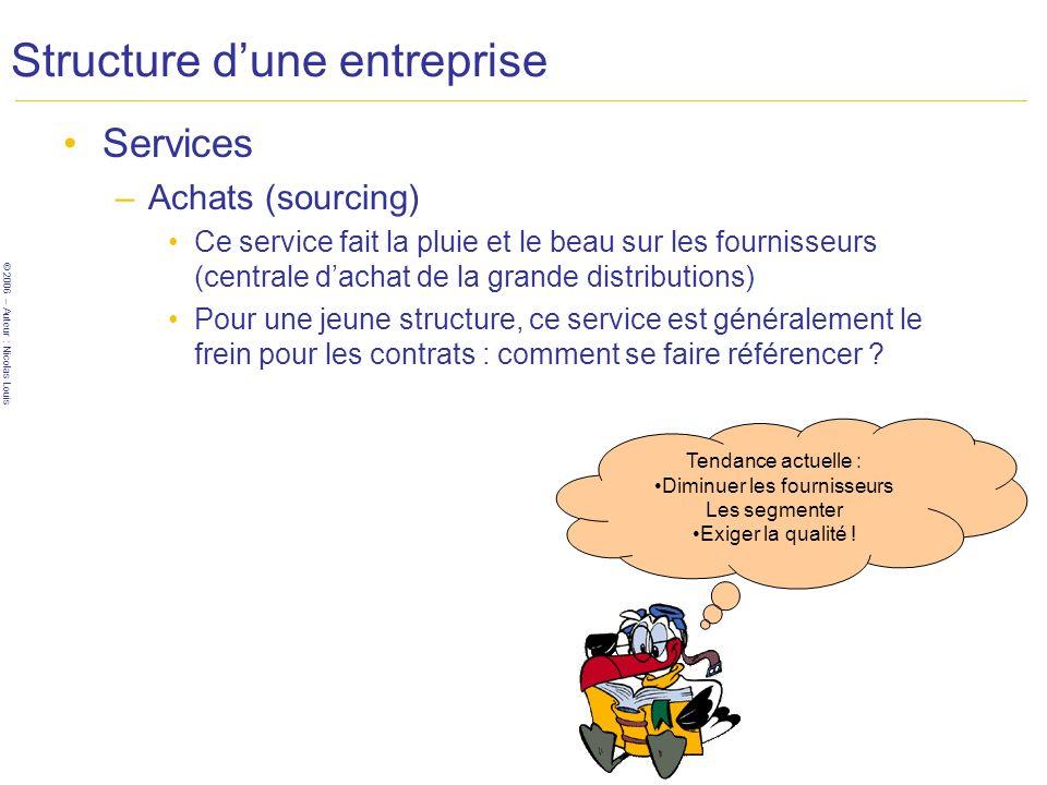 © 2006 – Auteur : Nicolas Louis Structure dune entreprise Services –Achats (sourcing) Ce service fait la pluie et le beau sur les fournisseurs (centra