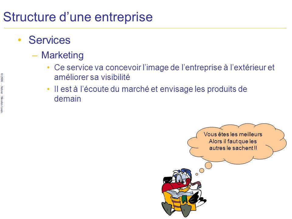 © 2006 – Auteur : Nicolas Louis Structure dune entreprise Services –Marketing Ce service va concevoir limage de lentreprise à lextérieur et améliorer