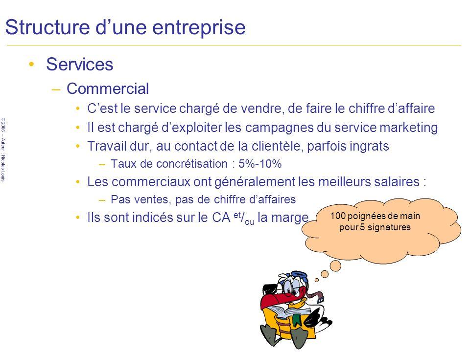 © 2006 – Auteur : Nicolas Louis Structure dune entreprise Services –Commercial Cest le service chargé de vendre, de faire le chiffre daffaire Il est c