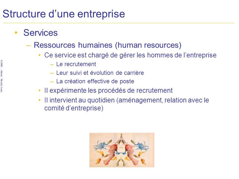 © 2006 – Auteur : Nicolas Louis Structure dune entreprise Services –Ressources humaines (human resources) Ce service est chargé de gérer les hommes de