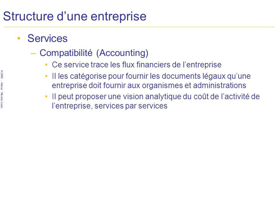 © 2006 – Auteur : Nicolas Louis Structure dune entreprise Services –Compatibilité (Accounting) Ce service trace les flux financiers de lentreprise Il
