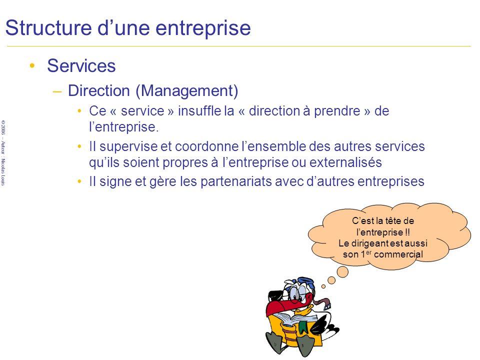 © 2006 – Auteur : Nicolas Louis Structure dune entreprise Services –Direction (Management) Ce « service » insuffle la « direction à prendre » de lentr