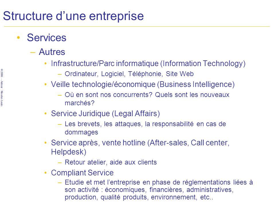 © 2006 – Auteur : Nicolas Louis Structure dune entreprise Services –Autres Infrastructure/Parc informatique (Information Technology) –Ordinateur, Logi