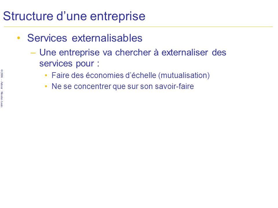 © 2006 – Auteur : Nicolas Louis Structure dune entreprise Services externalisables –Une entreprise va chercher à externaliser des services pour : Fair