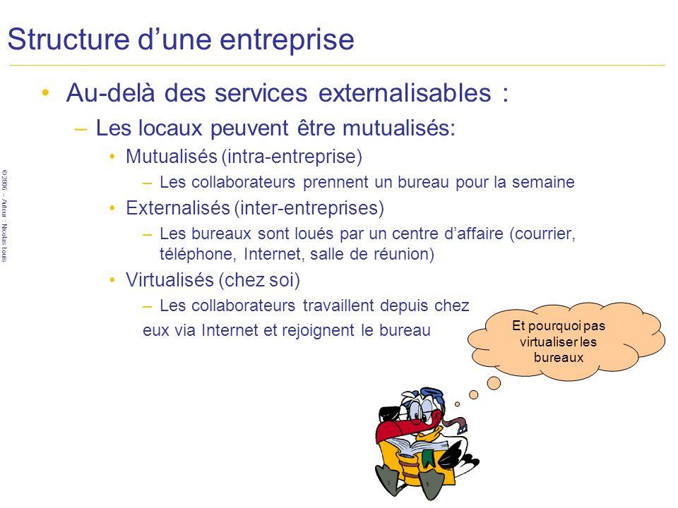 © 2006 – Auteur : Nicolas Louis Structure dune entreprise Au-delà des services externalisables : –Les locaux peuvent être mutualisés: Mutualisés (intr