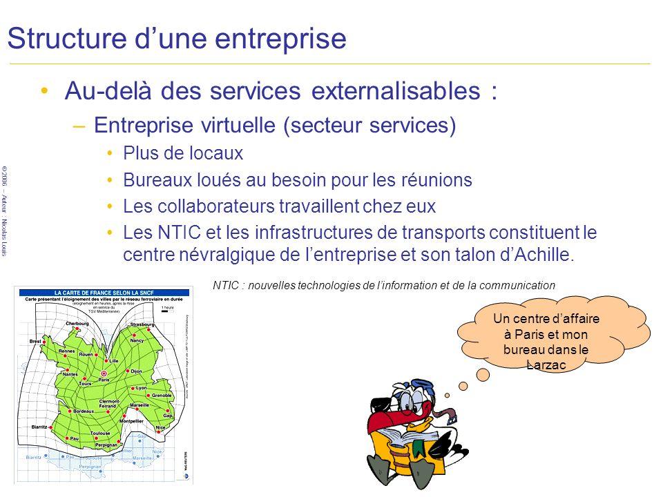 © 2006 – Auteur : Nicolas Louis Structure dune entreprise Au-delà des services externalisables : –Entreprise virtuelle (secteur services) Plus de loca