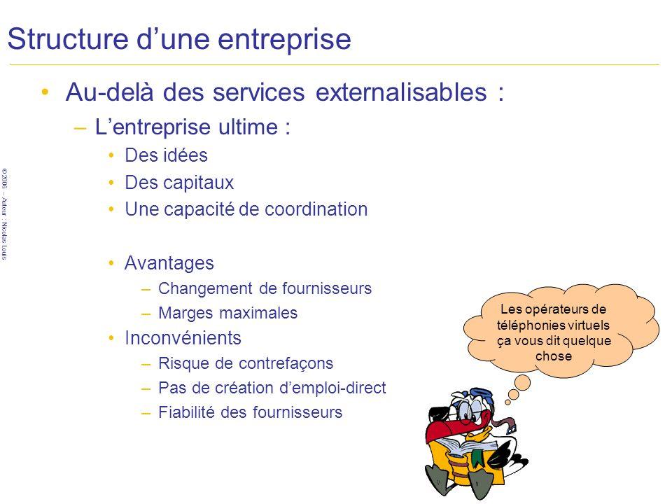 © 2006 – Auteur : Nicolas Louis Structure dune entreprise Au-delà des services externalisables : –Lentreprise ultime : Des idées Des capitaux Une capa