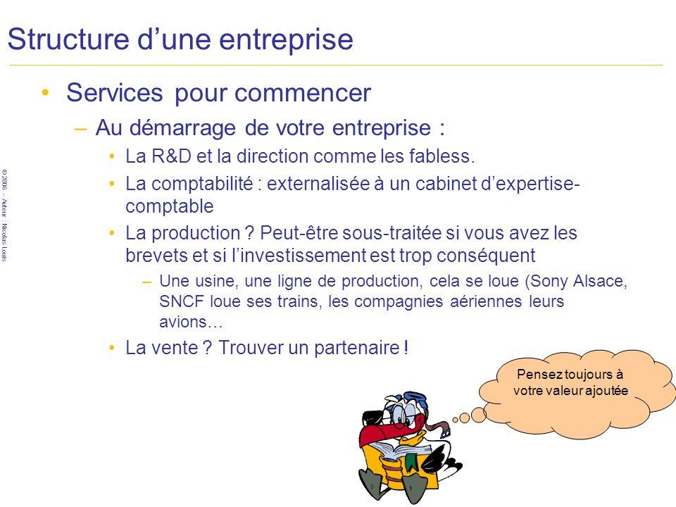 © 2006 – Auteur : Nicolas Louis Structure dune entreprise Services pour commencer –Au démarrage de votre entreprise : La R&D et la direction comme les