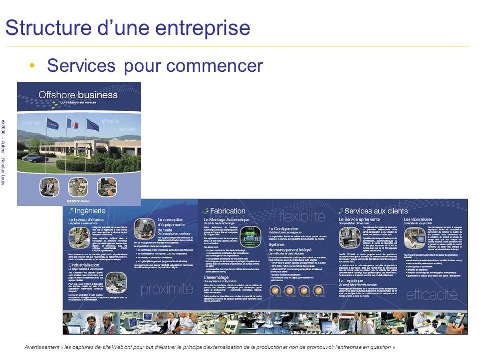 © 2006 – Auteur : Nicolas Louis Avertissement « les captures de site Web ont pour but dillustrer le principe dexternalisation de la production et non