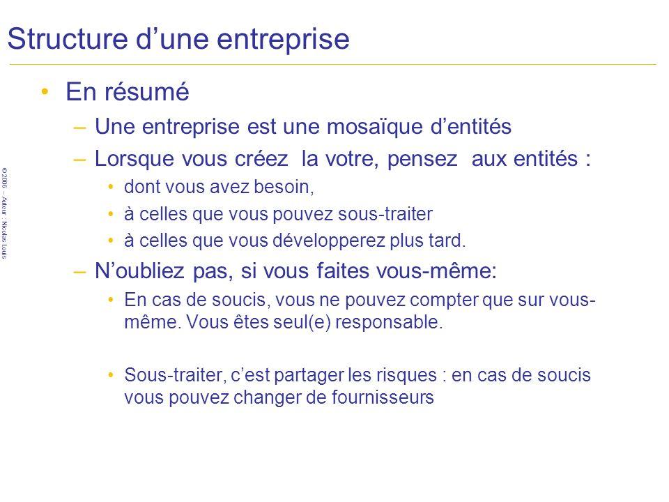 © 2006 – Auteur : Nicolas Louis Structure dune entreprise En résumé –Une entreprise est une mosaïque dentités –Lorsque vous créez la votre, pensez aux