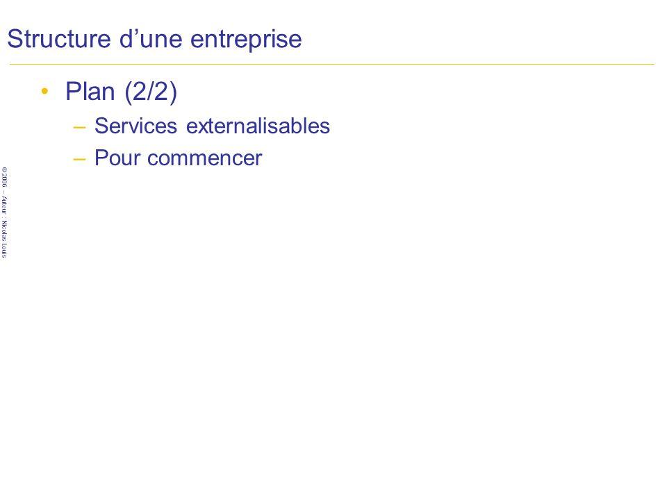 © 2006 – Auteur : Nicolas Louis Structure dune entreprise En résumé –Une entreprise est une mosaïque dentités –Lorsque vous créez la votre, pensez aux entités : dont vous avez besoin, à celles que vous pouvez sous-traiter à celles que vous développerez plus tard.