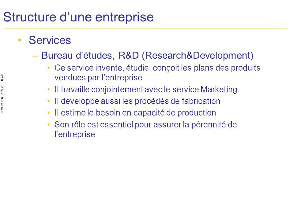 © 2006 – Auteur : Nicolas Louis Structure dune entreprise Services –Bureau détudes, R&D (Research&Development) Ce service invente, étudie, conçoit les