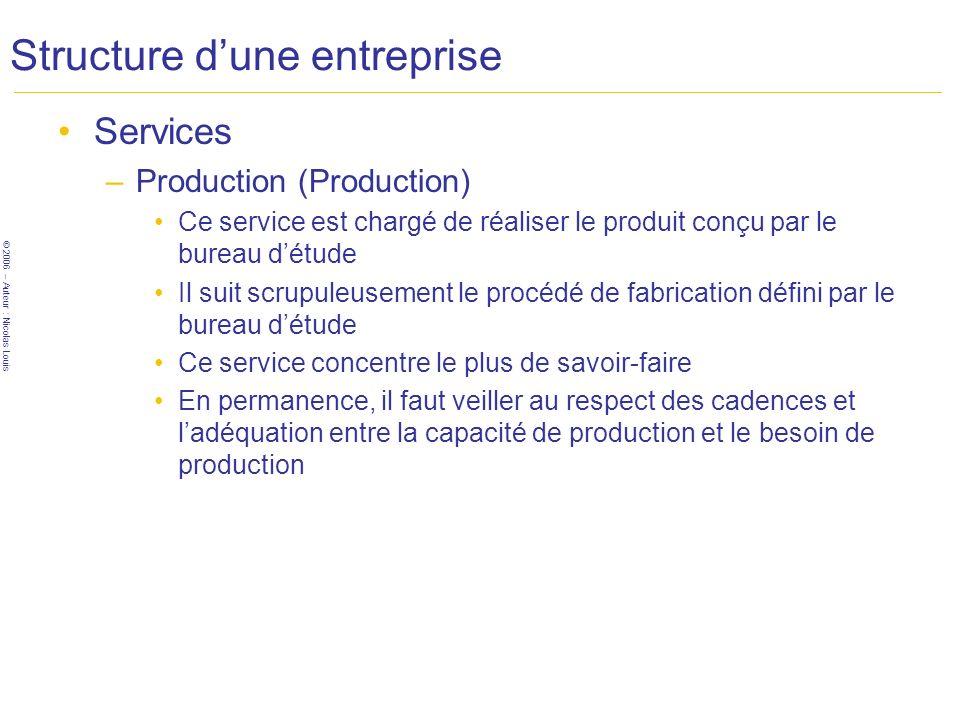 © 2006 – Auteur : Nicolas Louis Structure dune entreprise Services –Production (Production) Ce service est chargé de réaliser le produit conçu par le