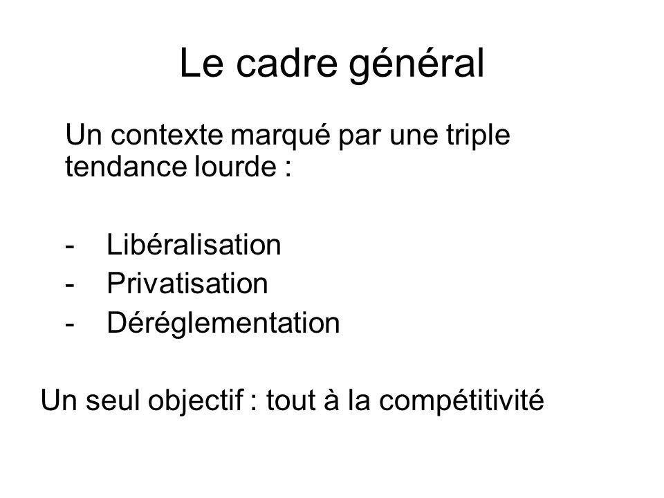 Le cadre général Un contexte marqué par une triple tendance lourde : -Libéralisation -Privatisation -Déréglementation Un seul objectif : tout à la compétitivité