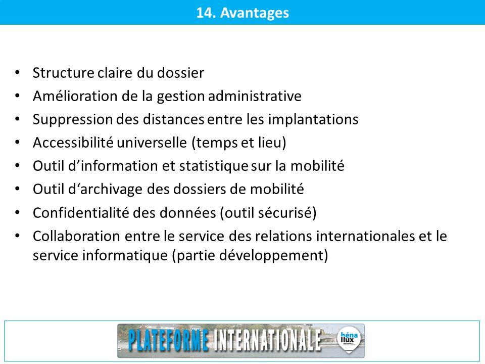 14. Avantages Structure claire du dossier Amélioration de la gestion administrative Suppression des distances entre les implantations Accessibilité un