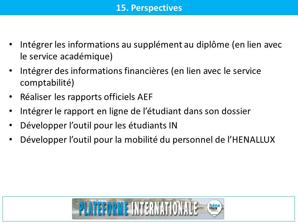 15. Perspectives Intégrer les informations au supplément au diplôme (en lien avec le service académique) Intégrer des informations financières (en lie