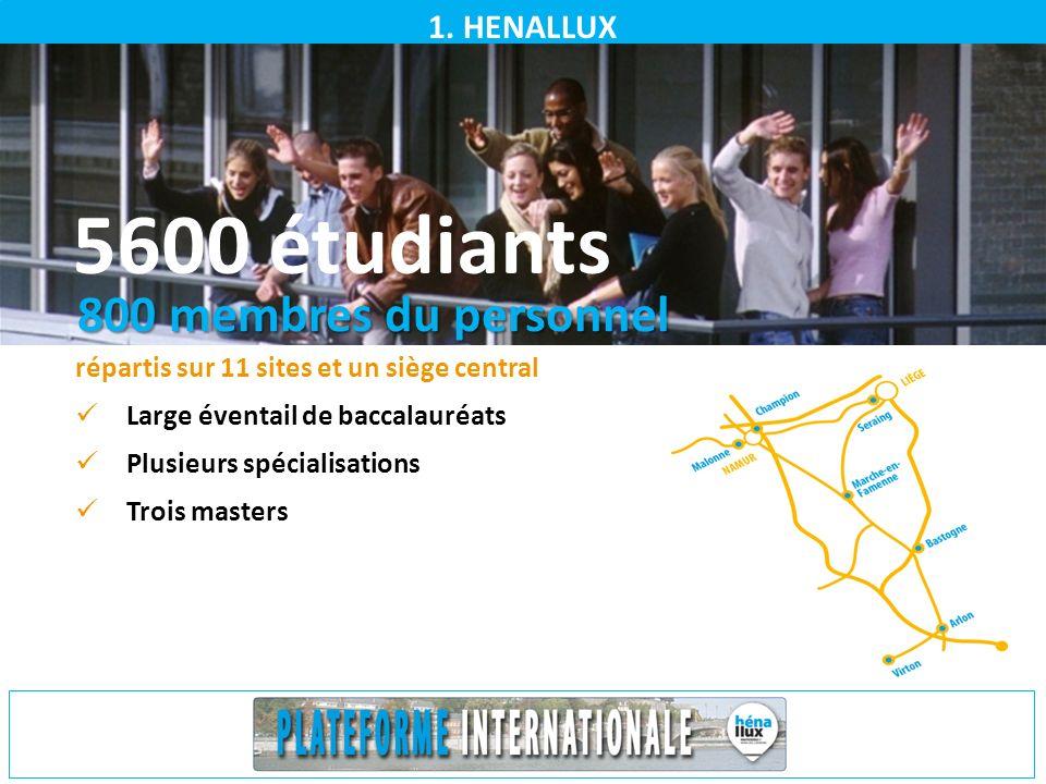 1. HENALLUX répartis sur 11 sites et un siège central Large éventail de baccalauréats Plusieurs spécialisations Trois masters 5600 étudiants 800 membr