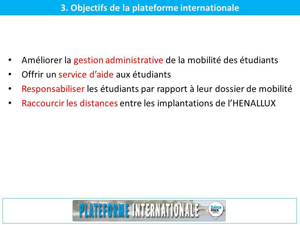 3. Objectifs de la plateforme internationale Améliorer la gestion administrative de la mobilité des étudiants Offrir un service daide aux étudiants Re
