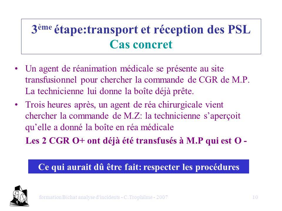 formation Bichat analyse d'incidents - C.Trophilme - 200710 3 ème étape:transport et réception des PSL Cas concret Un agent de réanimation médicale se