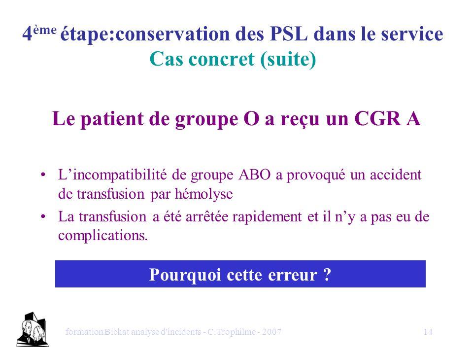 formation Bichat analyse d'incidents - C.Trophilme - 200714 4 ème étape:conservation des PSL dans le service Cas concret (suite) Le patient de groupe