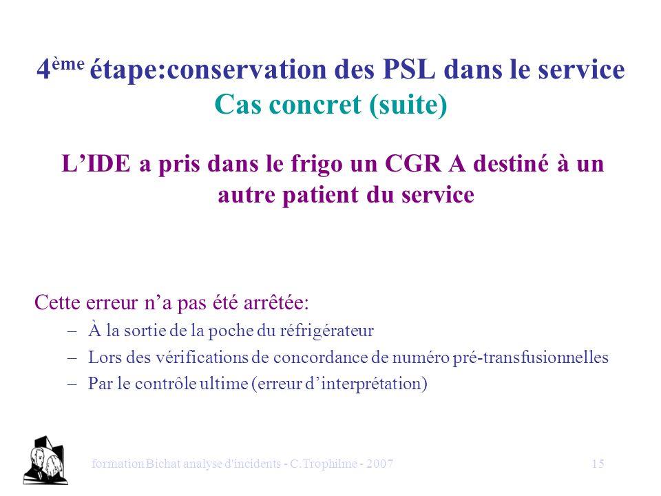 formation Bichat analyse d'incidents - C.Trophilme - 200715 LIDE a pris dans le frigo un CGR A destiné à un autre patient du service Cette erreur na p