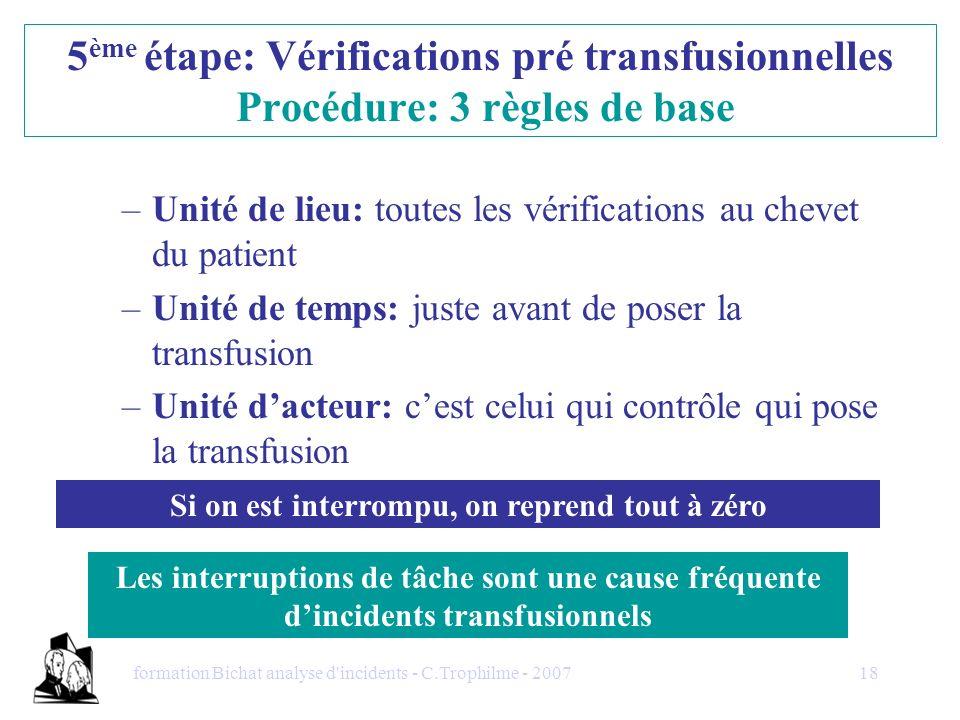 formation Bichat analyse d'incidents - C.Trophilme - 200718 –Unité de lieu: toutes les vérifications au chevet du patient –Unité de temps: juste avant