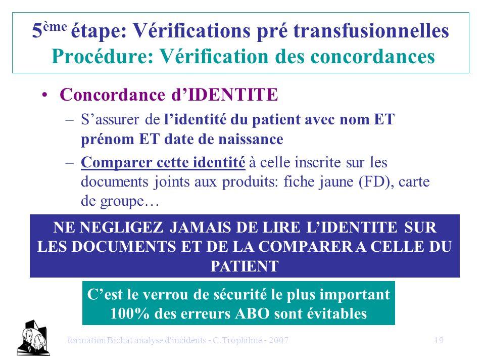 formation Bichat analyse d'incidents - C.Trophilme - 200719 Concordance dIDENTITE –Sassurer de lidentité du patient avec nom ET prénom ET date de nais