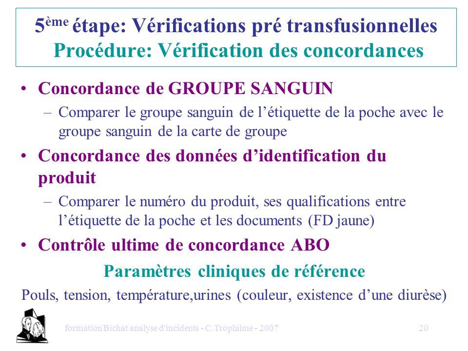 formation Bichat analyse d'incidents - C.Trophilme - 200720 Concordance de GROUPE SANGUIN –Comparer le groupe sanguin de létiquette de la poche avec l