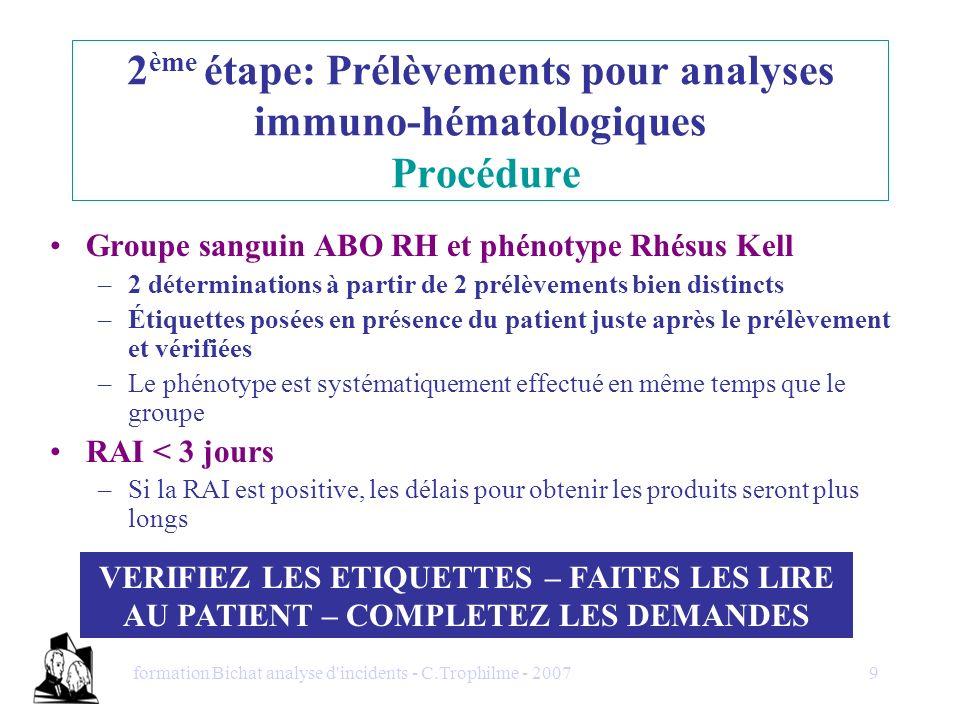 formation Bichat analyse d'incidents - C.Trophilme - 20079 2 ème étape: Prélèvements pour analyses immuno-hématologiques Procédure Groupe sanguin ABO