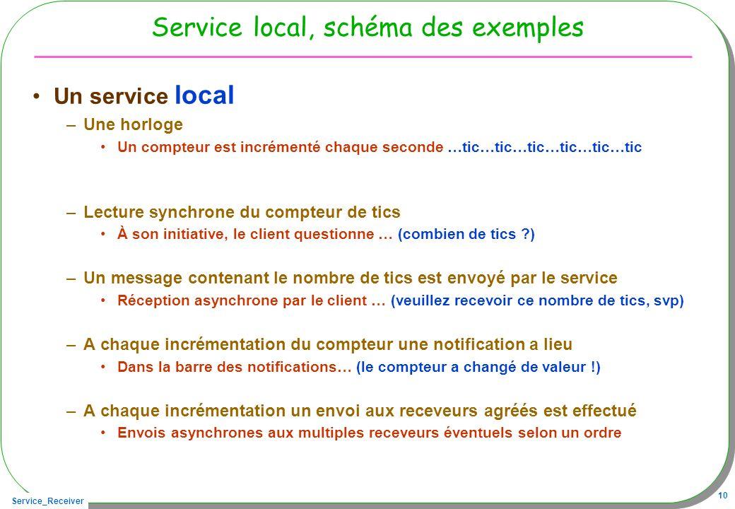 Service_Receiver 10 Service local, schéma des exemples Un service local –Une horloge Un compteur est incrémenté chaque seconde …tic…tic…tic…tic…tic…tic –Lecture synchrone du compteur de tics À son initiative, le client questionne … (combien de tics ) –Un message contenant le nombre de tics est envoyé par le service Réception asynchrone par le client … (veuillez recevoir ce nombre de tics, svp) –A chaque incrémentation du compteur une notification a lieu Dans la barre des notifications… (le compteur a changé de valeur !) –A chaque incrémentation un envoi aux receveurs agréés est effectué Envois asynchrones aux multiples receveurs éventuels selon un ordre