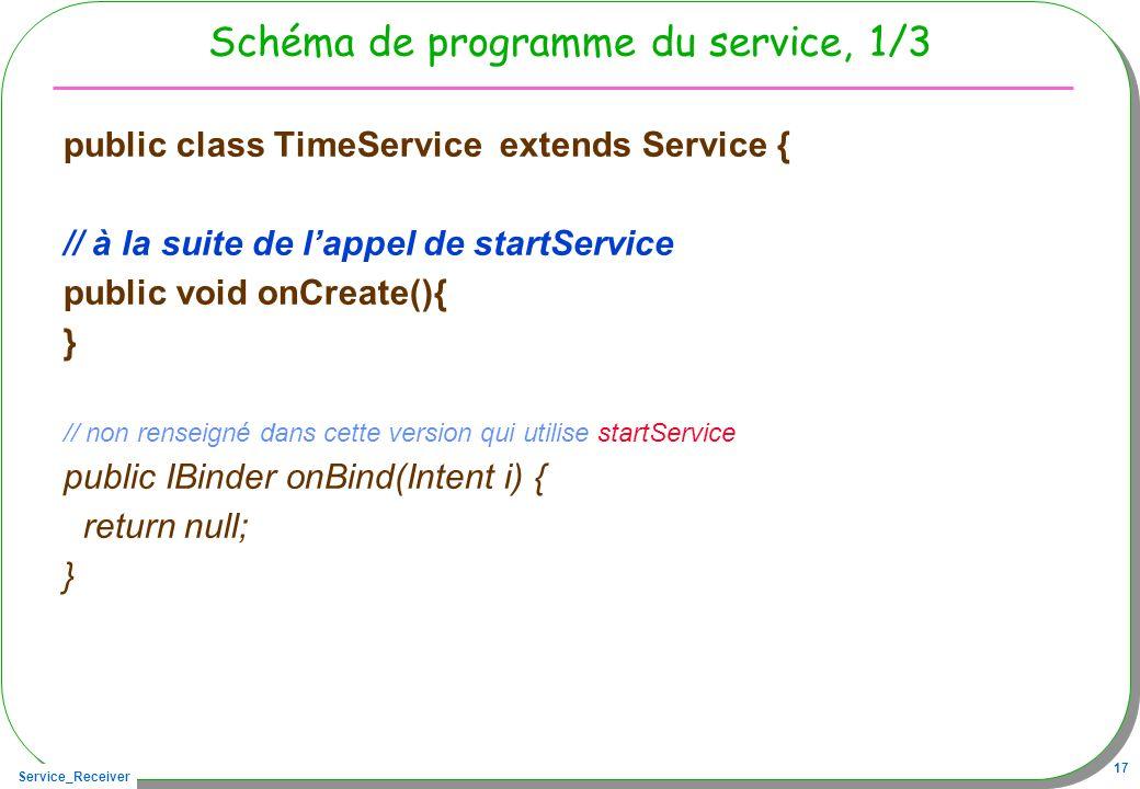 Service_Receiver 17 Schéma de programme du service, 1/3 public class TimeService extends Service { // à la suite de lappel de startService public void onCreate(){ } // non renseigné dans cette version qui utilise startService public IBinder onBind(Intent i) { return null; }