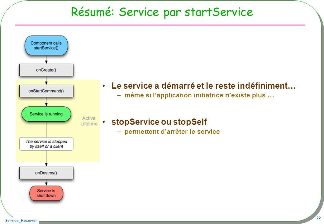 Service_Receiver 22 Résumé: Service par startService Le service a démarré et le reste indéfiniment… –même si lapplication initiatrice nexiste plus … stopService ou stopSelf –permettent darrêter le service