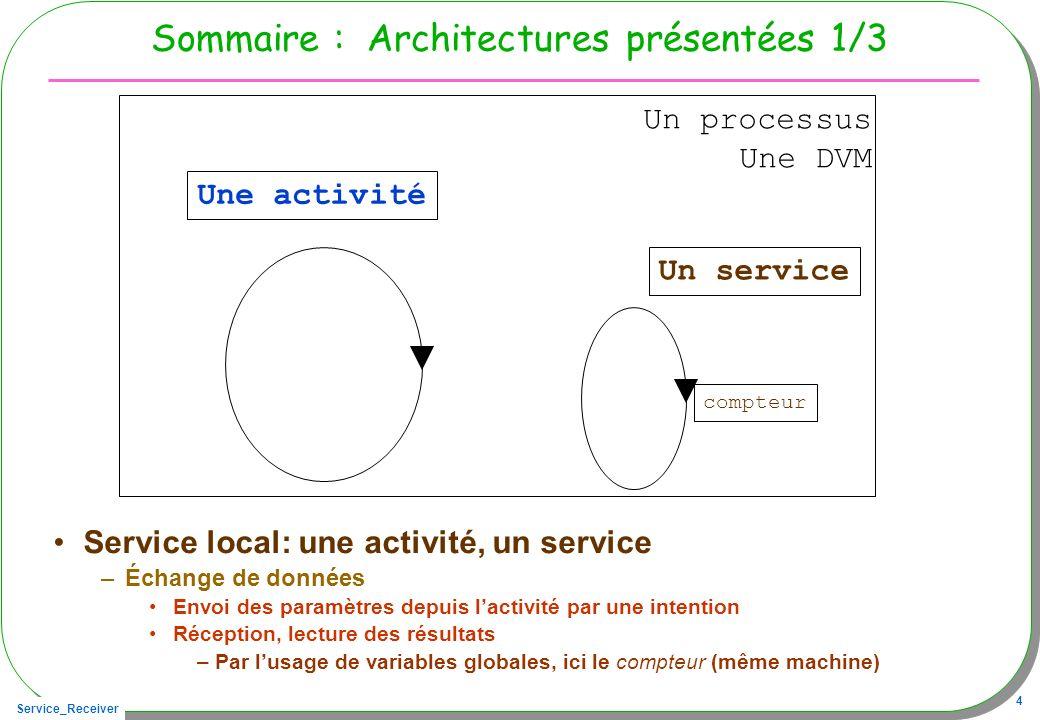 Service_Receiver 4 Sommaire : Architectures présentées 1/3 Service local: une activité, un service –Échange de données Envoi des paramètres depuis lactivité par une intention Réception, lecture des résultats –Par lusage de variables globales, ici le compteur (même machine) Un processus Une DVM Une activité Un service compteur