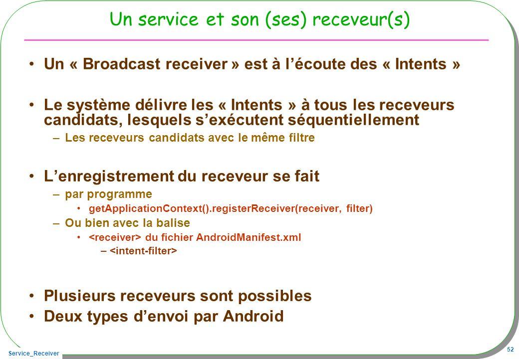 Service_Receiver 52 Un service et son (ses) receveur(s) Un « Broadcast receiver » est à lécoute des « Intents » Le système délivre les « Intents » à tous les receveurs candidats, lesquels sexécutent séquentiellement –Les receveurs candidats avec le même filtre Lenregistrement du receveur se fait –par programme getApplicationContext().registerReceiver(receiver, filter) –Ou bien avec la balise du fichier AndroidManifest.xml – Plusieurs receveurs sont possibles Deux types denvoi par Android