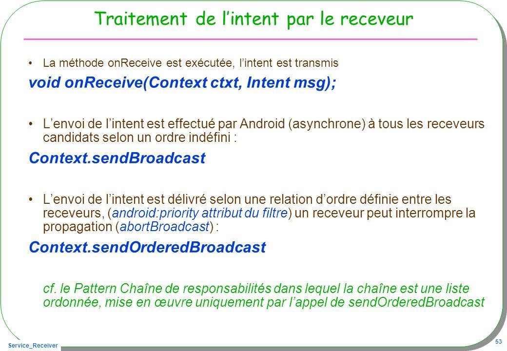 Service_Receiver 53 Traitement de lintent par le receveur La méthode onReceive est exécutée, lintent est transmis void onReceive(Context ctxt, Intent msg); Lenvoi de lintent est effectué par Android (asynchrone) à tous les receveurs candidats selon un ordre indéfini : Context.sendBroadcast Lenvoi de lintent est délivré selon une relation dordre définie entre les receveurs, (android:priority attribut du filtre) un receveur peut interrompre la propagation (abortBroadcast) : Context.sendOrderedBroadcast cf.