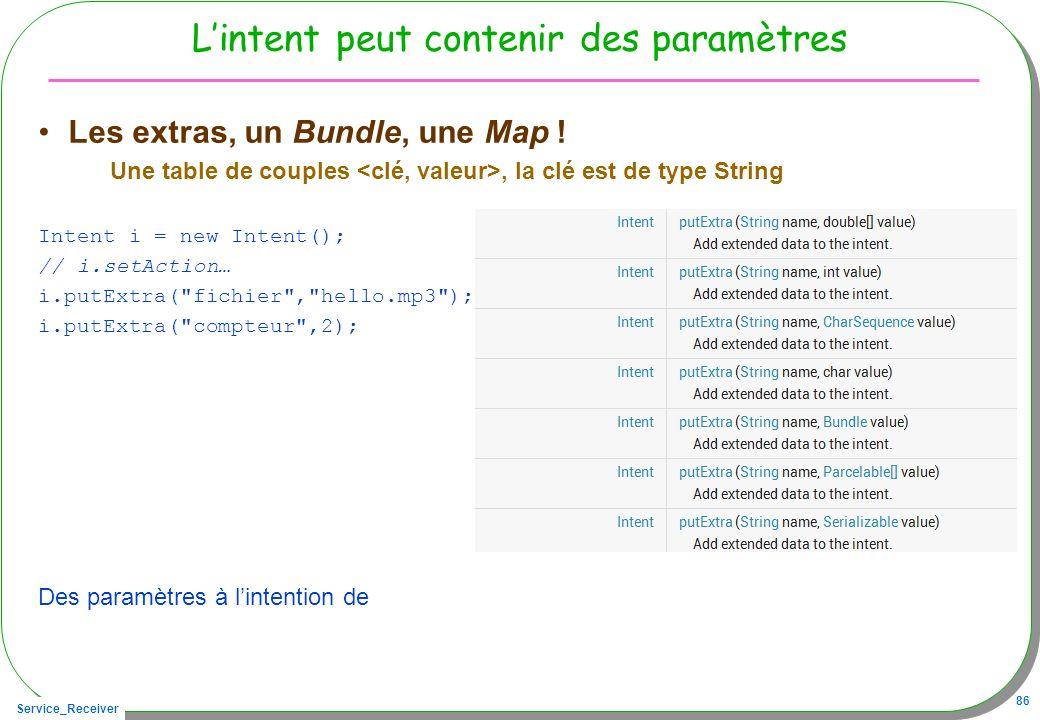 Service_Receiver 86 Lintent peut contenir des paramètres Les extras, un Bundle, une Map .