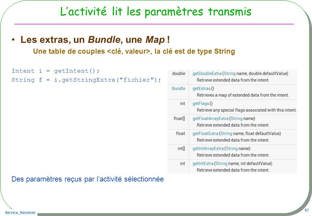 Service_Receiver 87 Lactivité lit les paramètres transmis Les extras, un Bundle, une Map .