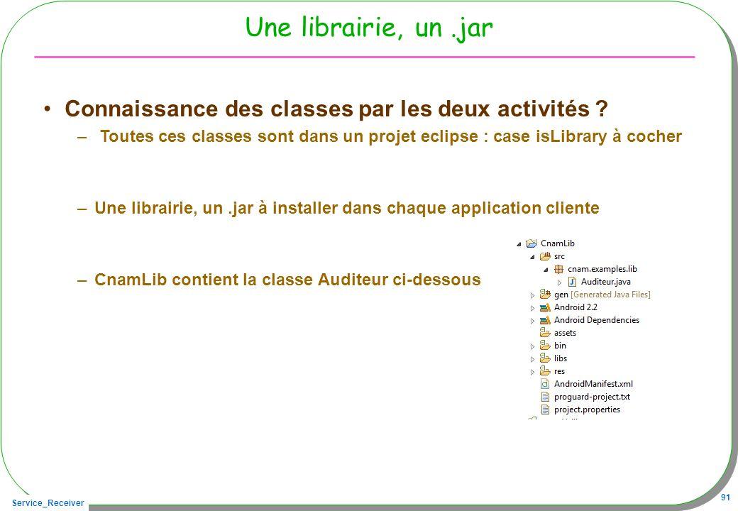 Service_Receiver 91 Une librairie, un.jar Connaissance des classes par les deux activités .