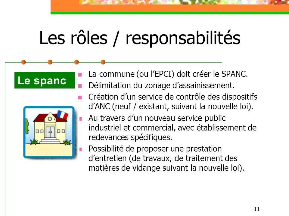 11 Les rôles / responsabilités La commune (ou lEPCI) doit créer le SPANC. Délimitation du zonage dassainissement. Création dun service de contrôle des